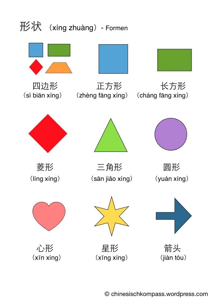 chinesisch kompass ein leitfaden zum chinesisch lernen